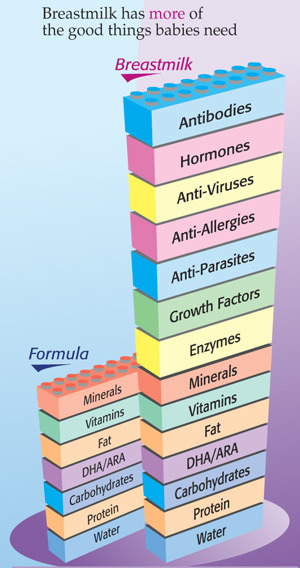 breastmilk_vs_formula